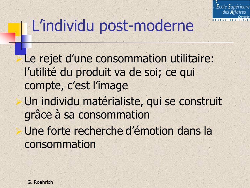 G. Roehrich Lindividu post-moderne Le rejet dune consommation utilitaire: lutilité du produit va de soi; ce qui compte, cest limage Un individu matéri