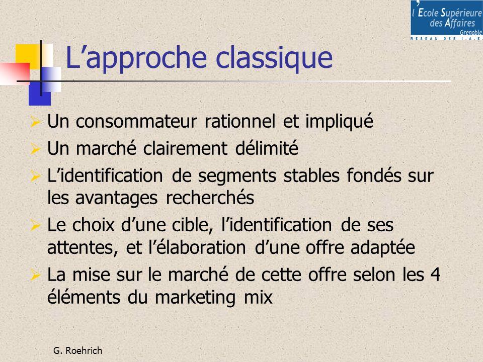 G. Roehrich Lapproche classique Un consommateur rationnel et impliqué Un marché clairement délimité Lidentification de segments stables fondés sur les