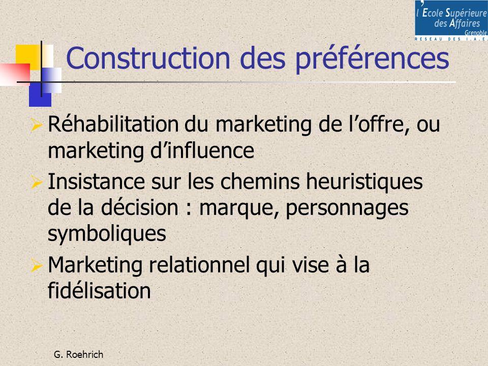 G. Roehrich Construction des préférences Réhabilitation du marketing de loffre, ou marketing dinfluence Insistance sur les chemins heuristiques de la