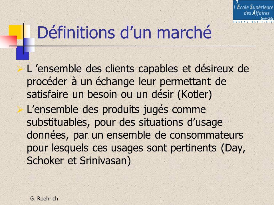 G. Roehrich Définitions dun marché L ensemble des clients capables et désireux de procéder à un échange leur permettant de satisfaire un besoin ou un
