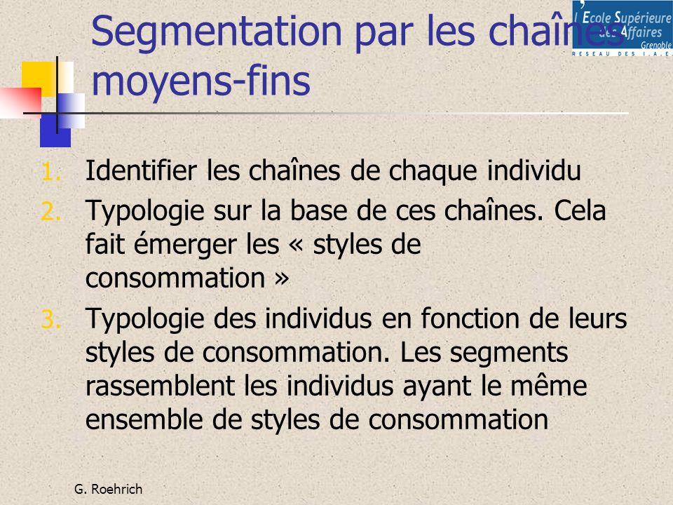 G. Roehrich Segmentation par les chaînes moyens-fins 1. Identifier les chaînes de chaque individu 2. Typologie sur la base de ces chaînes. Cela fait é