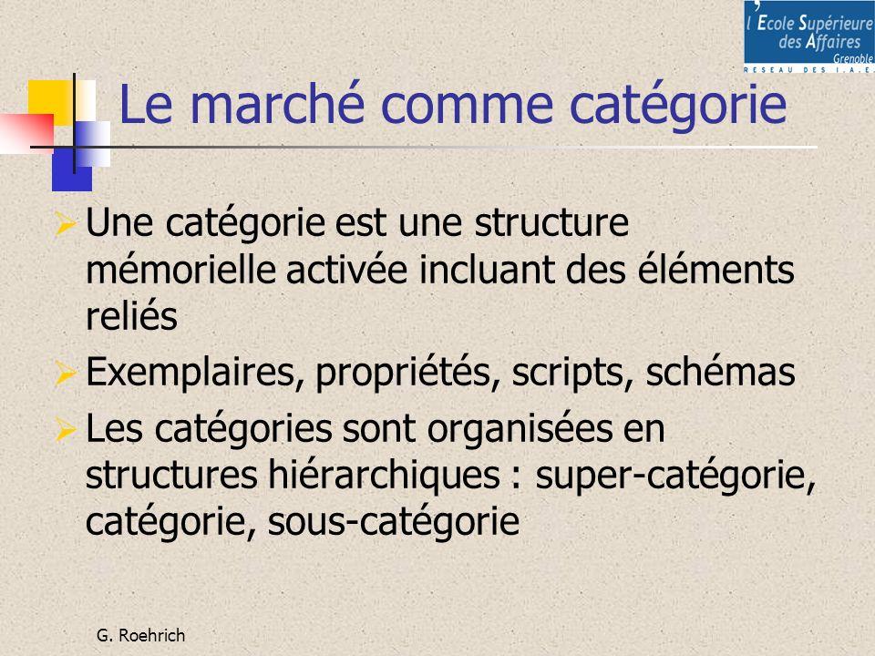 G. Roehrich Le marché comme catégorie Une catégorie est une structure mémorielle activée incluant des éléments reliés Exemplaires, propriétés, scripts