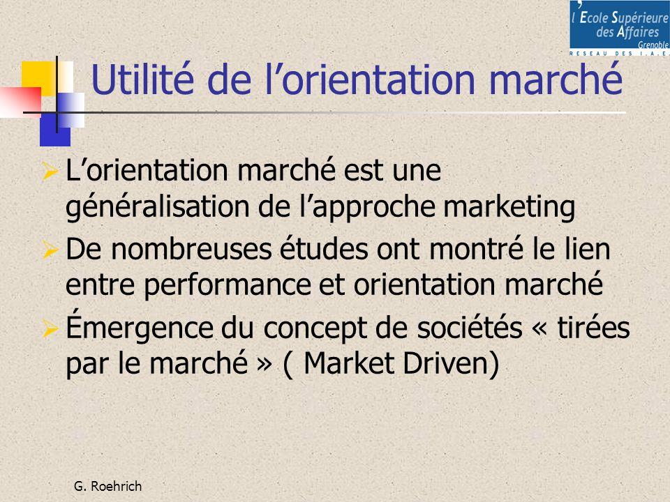 G. Roehrich Utilité de lorientation marché Lorientation marché est une généralisation de lapproche marketing De nombreuses études ont montré le lien e