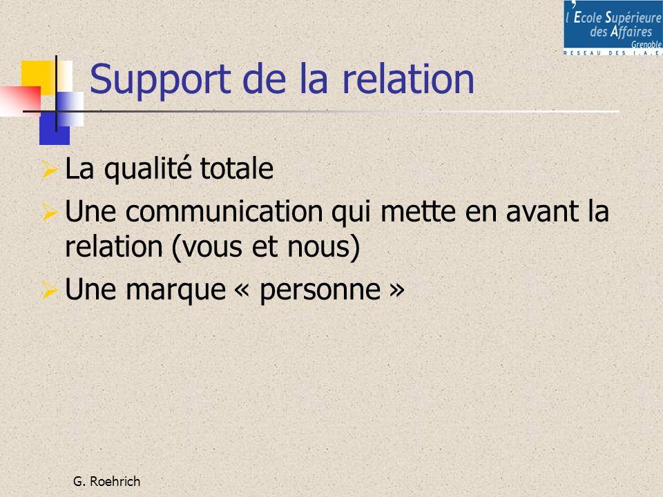 G. Roehrich Support de la relation La qualité totale Une communication qui mette en avant la relation (vous et nous) Une marque « personne »