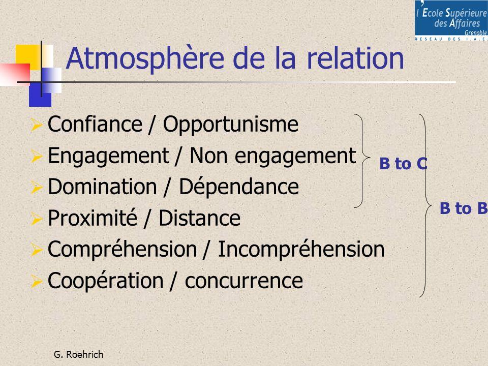 G. Roehrich Atmosphère de la relation Confiance / Opportunisme Engagement / Non engagement Domination / Dépendance Proximité / Distance Compréhension