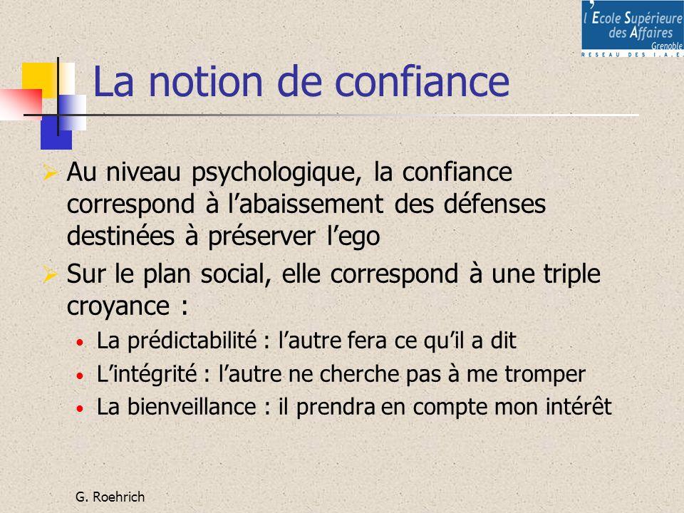 G. Roehrich La notion de confiance Au niveau psychologique, la confiance correspond à labaissement des défenses destinées à préserver lego Sur le plan