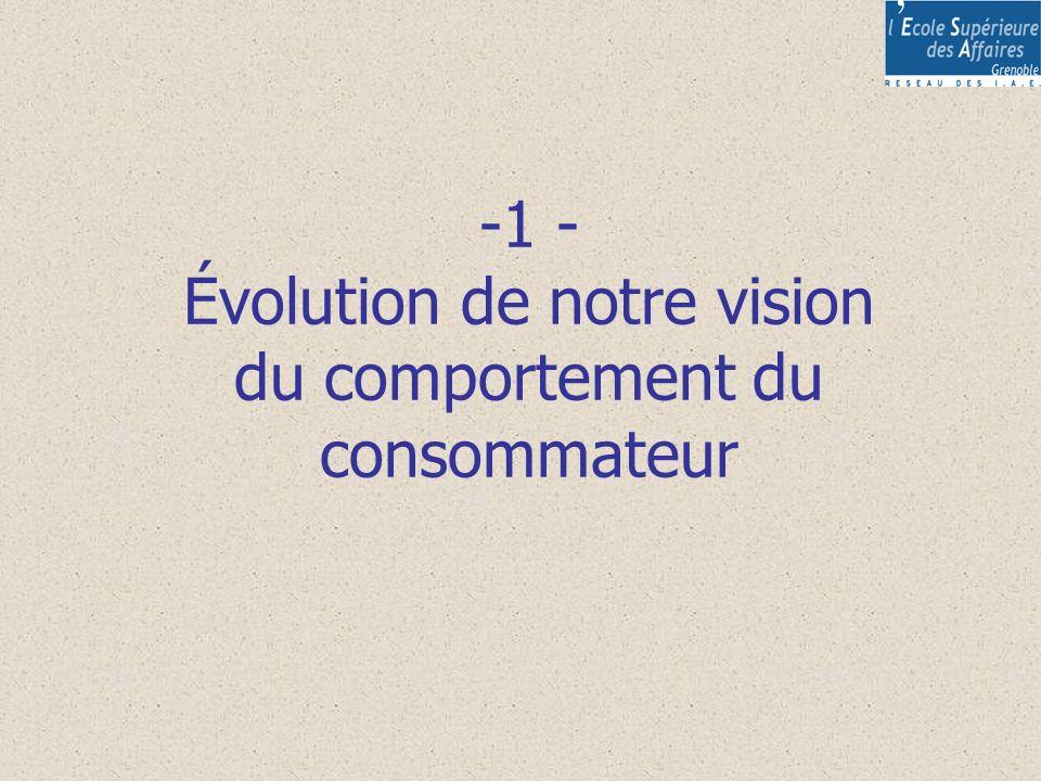-1 - Évolution de notre vision du comportement du consommateur