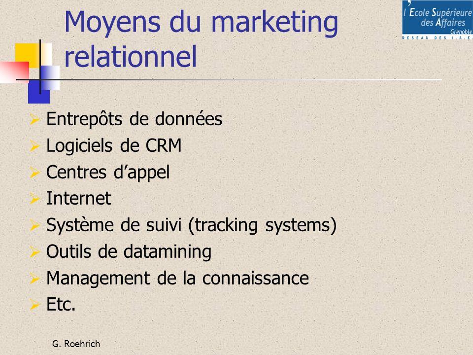G. Roehrich Moyens du marketing relationnel Entrepôts de données Logiciels de CRM Centres dappel Internet Système de suivi (tracking systems) Outils d