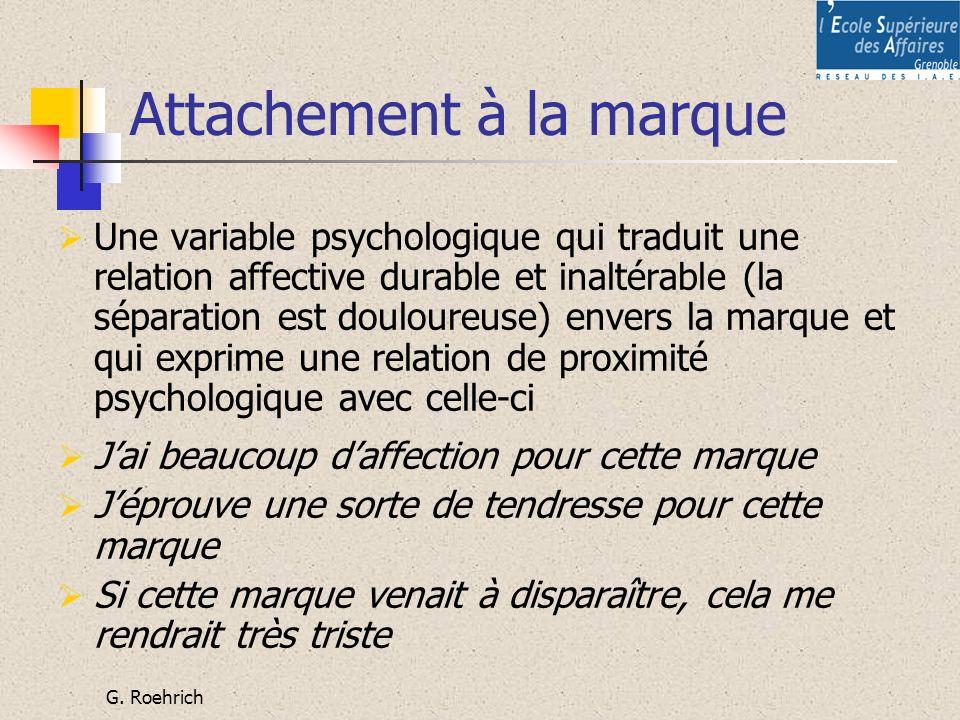 G. Roehrich Attachement à la marque Une variable psychologique qui traduit une relation affective durable et inaltérable (la séparation est douloureus