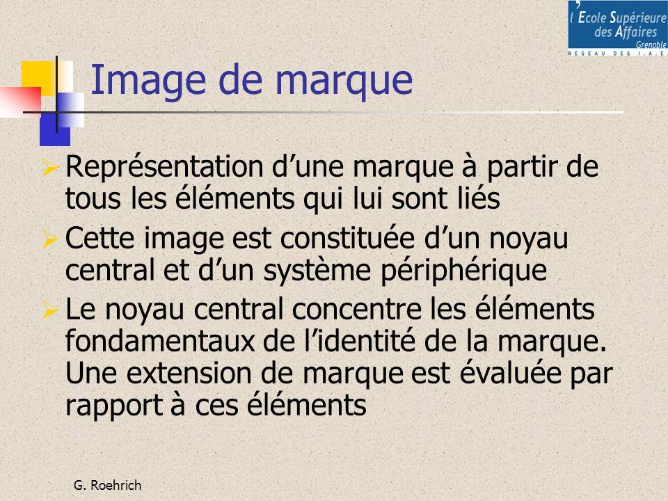 G. Roehrich Image de marque Représentation dune marque à partir de tous les éléments qui lui sont liés Cette image est constituée dun noyau central et