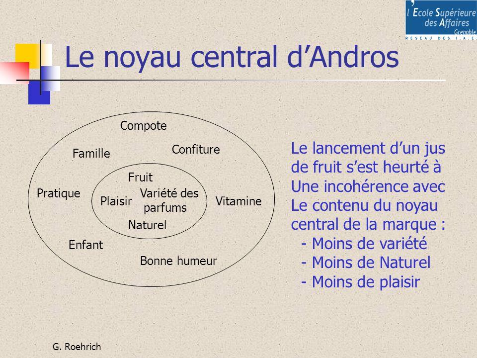 G. Roehrich Le noyau central dAndros Compote Confiture Famille Pratique Enfant Vitamine Bonne humeur Fruit Plaisir Naturel Variété des parfums Le lanc