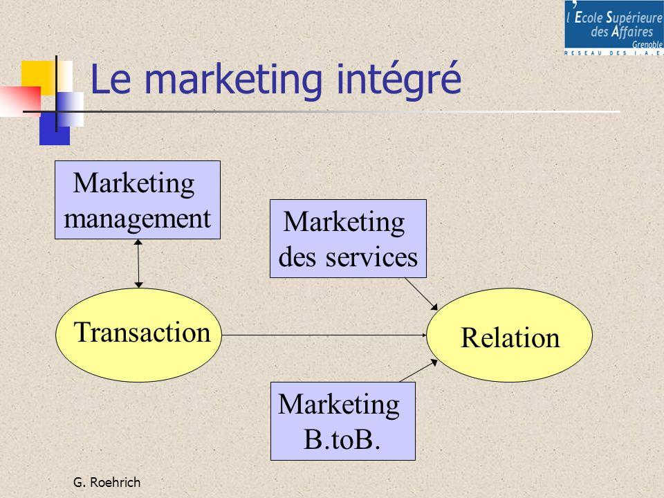 G. Roehrich Le marketing intégré Marketing management Transaction Relation Marketing B.toB. Marketing des services