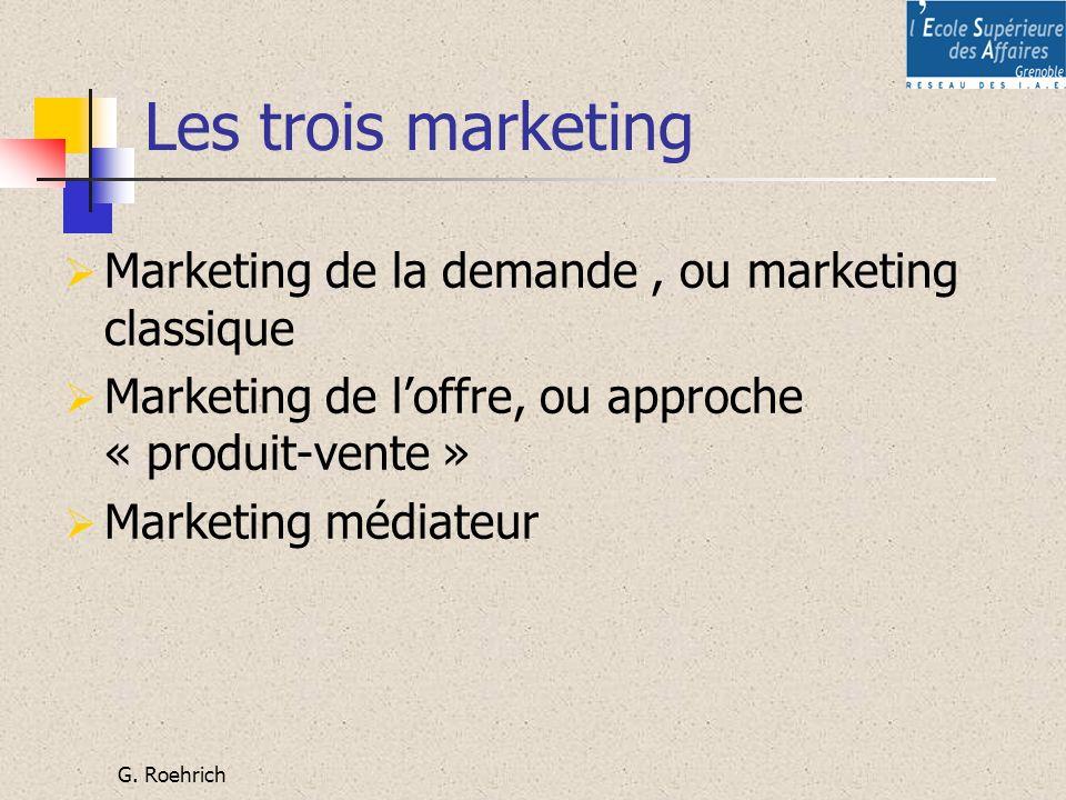 G. Roehrich Les trois marketing Marketing de la demande, ou marketing classique Marketing de loffre, ou approche « produit-vente » Marketing médiateur