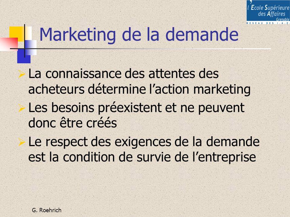 G. Roehrich Marketing de la demande La connaissance des attentes des acheteurs détermine laction marketing Les besoins préexistent et ne peuvent donc