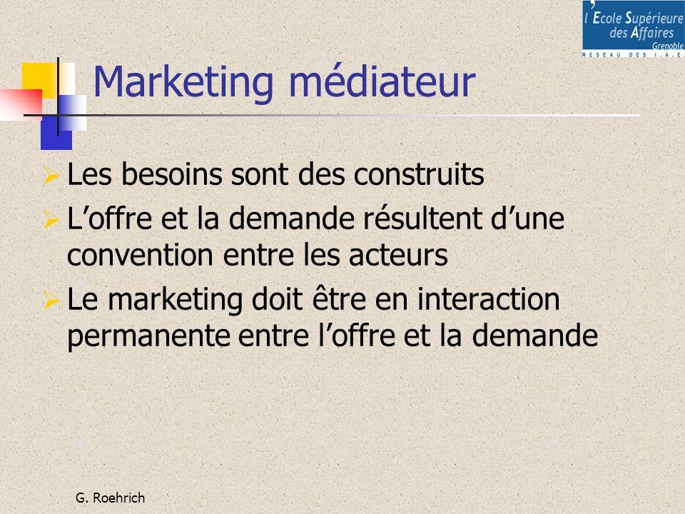 G. Roehrich Marketing médiateur Les besoins sont des construits Loffre et la demande résultent dune convention entre les acteurs Le marketing doit êtr