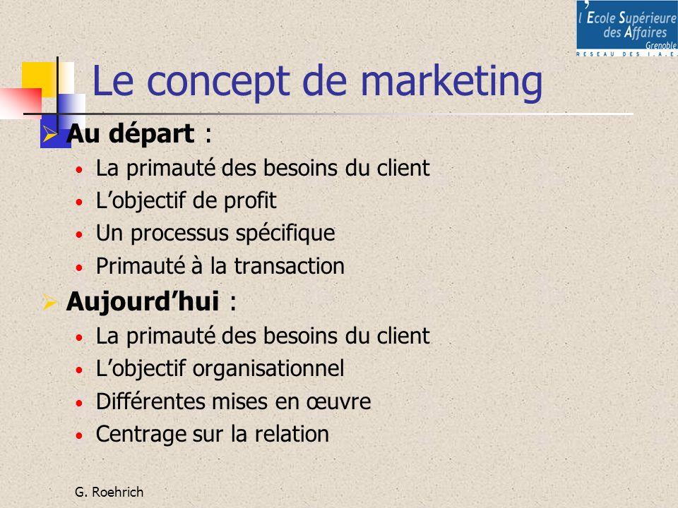 G. Roehrich Le concept de marketing Au départ : La primauté des besoins du client Lobjectif de profit Un processus spécifique Primauté à la transactio