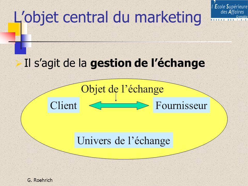 Lobjet central du marketing Il sagit de la gestion de léchange ClientFournisseur Univers de léchange Objet de léchange