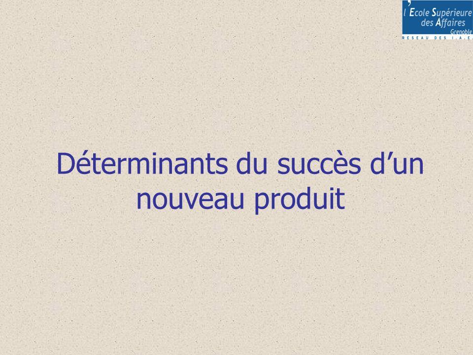 Déterminants du succès dun nouveau produit