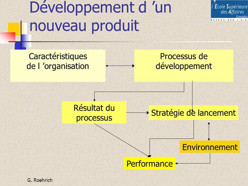 G. Roehrich Développement d un nouveau produit Performance Résultat du processus Processus de développement Stratégie de lancement Caractéristiques de