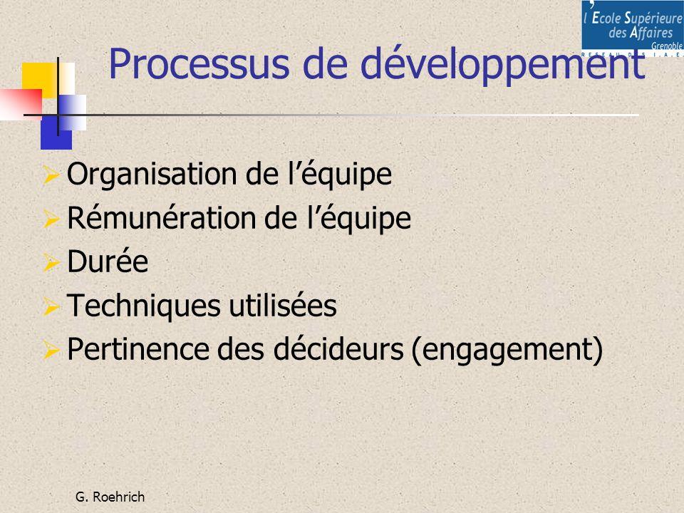 G. Roehrich Processus de développement Organisation de léquipe Rémunération de léquipe Durée Techniques utilisées Pertinence des décideurs (engagement