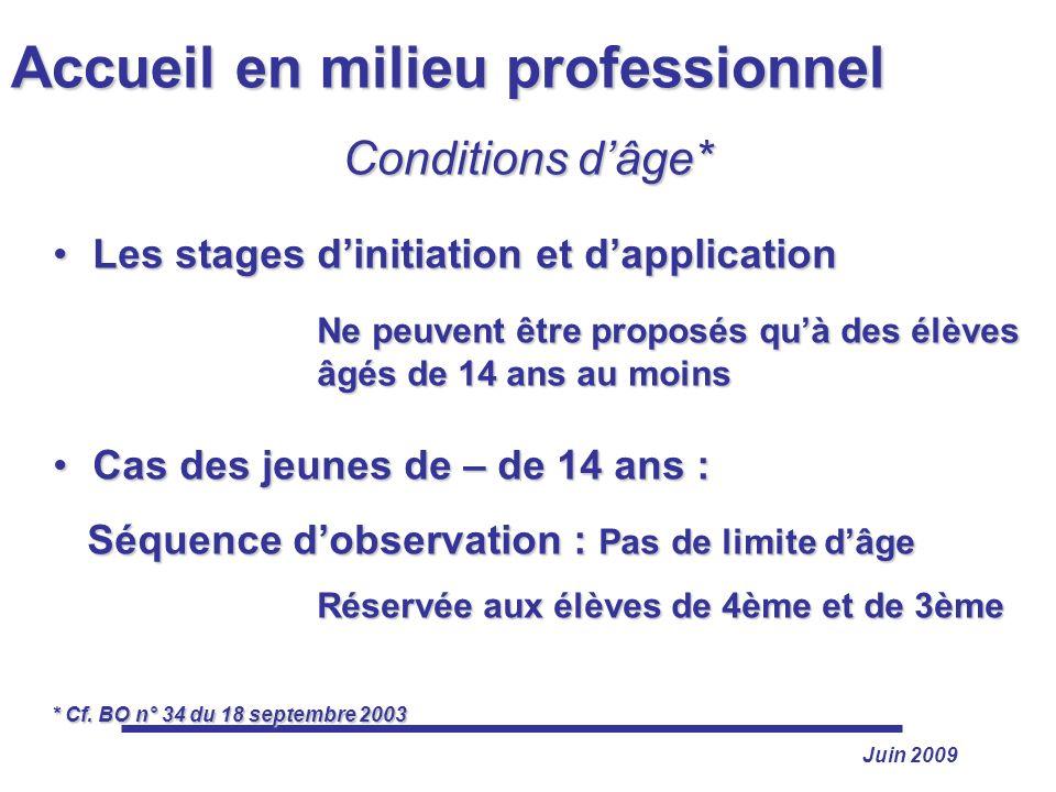 Juin 2009 Accueil en milieu professionnel Conditions dâge* Les stages dinitiation et dapplicationLes stages dinitiation et dapplication Ne peuvent êtr
