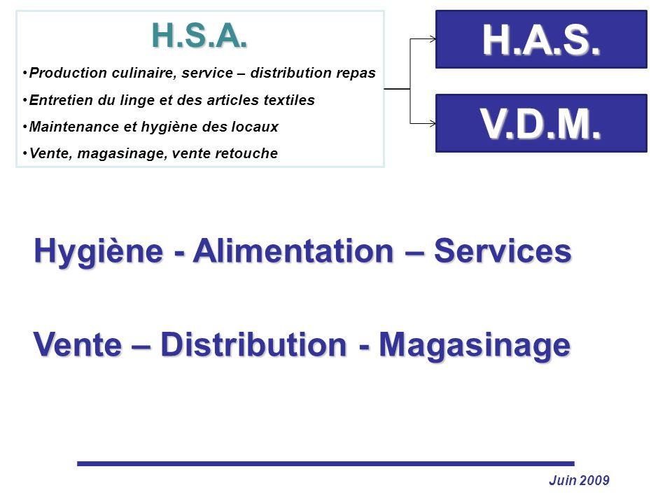 Juin 2009 H.A.S.H.S.A. Production culinaire, service – distribution repas Entretien du linge et des articles textiles Maintenance et hygiène des locau