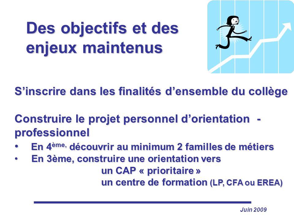 Juin 2009 Des objectifs et des enjeux maintenus Sinscrire dans les finalités densemble du collège Construire le projet personnel dorientation - profes