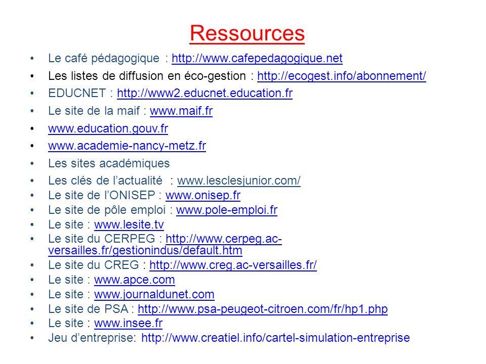 Ressources Le café pédagogique : http://www.cafepedagogique.nethttp://www.cafepedagogique.net Les listes de diffusion en éco-gestion : http://ecogest.info/abonnement/http://ecogest.info/abonnement/ EDUCNET : http://www2.educnet.education.frhttp://www2.educnet.education.fr Le site de la maif : www.maif.frwww.maif.fr www.education.gouv.fr www.academie-nancy-metz.fr Les sites académiques Les clés de lactualité : www.lesclesjunior.com/ Le site de lONISEP : www.onisep.frwww.onisep.fr Le site de pôle emploi : www.pole-emploi.frwww.pole-emploi.fr Le site : www.lesite.tvwww.lesite.tv Le site du CERPEG : http://www.cerpeg.ac- versailles.fr/gestionindus/default.htmhttp://www.cerpeg.ac- versailles.fr/gestionindus/default.htm Le site du CREG : http://www.creg.ac-versailles.fr/http://www.creg.ac-versailles.fr/ Le site : www.apce.comwww.apce.com Le site : www.journaldunet.comwww.journaldunet.com Le site de PSA : http://www.psa-peugeot-citroen.com/fr/hp1.phphttp://www.psa-peugeot-citroen.com/fr/hp1.php Le site : www.insee.frwww.insee.fr Jeu dentreprise: http://www.creatiel.info/cartel-simulation-entreprise