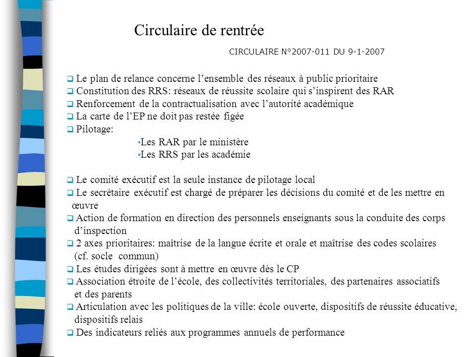 Circulaire de rentrée CIRCULAIRE N°2007-011 DU 9-1-2007 Le plan de relance concerne lensemble des réseaux à public prioritaire Constitution des RRS: r