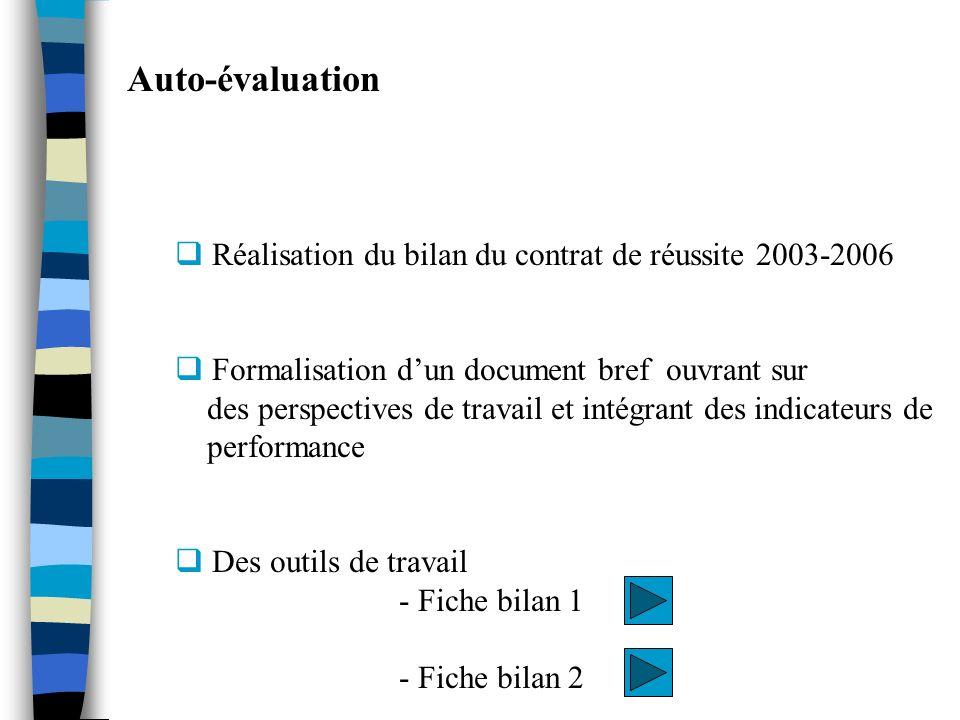 Auto-évaluation Réalisation du bilan du contrat de réussite 2003-2006 Formalisation dun document bref ouvrant sur des perspectives de travail et intégrant des indicateurs de performance Des outils de travail - Fiche bilan 1 - Fiche bilan 2
