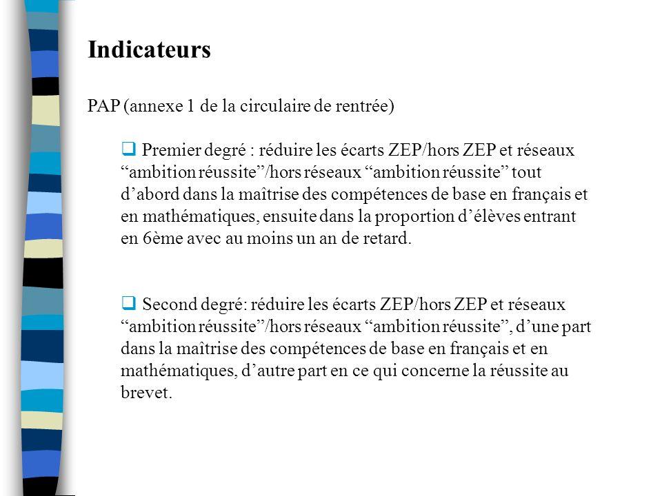 Indicateurs PAP (annexe 1 de la circulaire de rentrée) Premier degré : réduire les écarts ZEP/hors ZEP et réseaux ambition réussite/hors réseaux ambition réussite tout dabord dans la maîtrise des compétences de base en français et en mathématiques, ensuite dans la proportion délèves entrant en 6ème avec au moins un an de retard.
