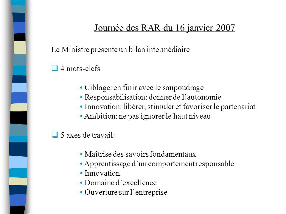 Journée des RAR du 16 janvier 2007 Le Ministre présente un bilan intermédiaire 4 mots-clefs Ciblage: en finir avec le saupoudrage Responsabilisation:
