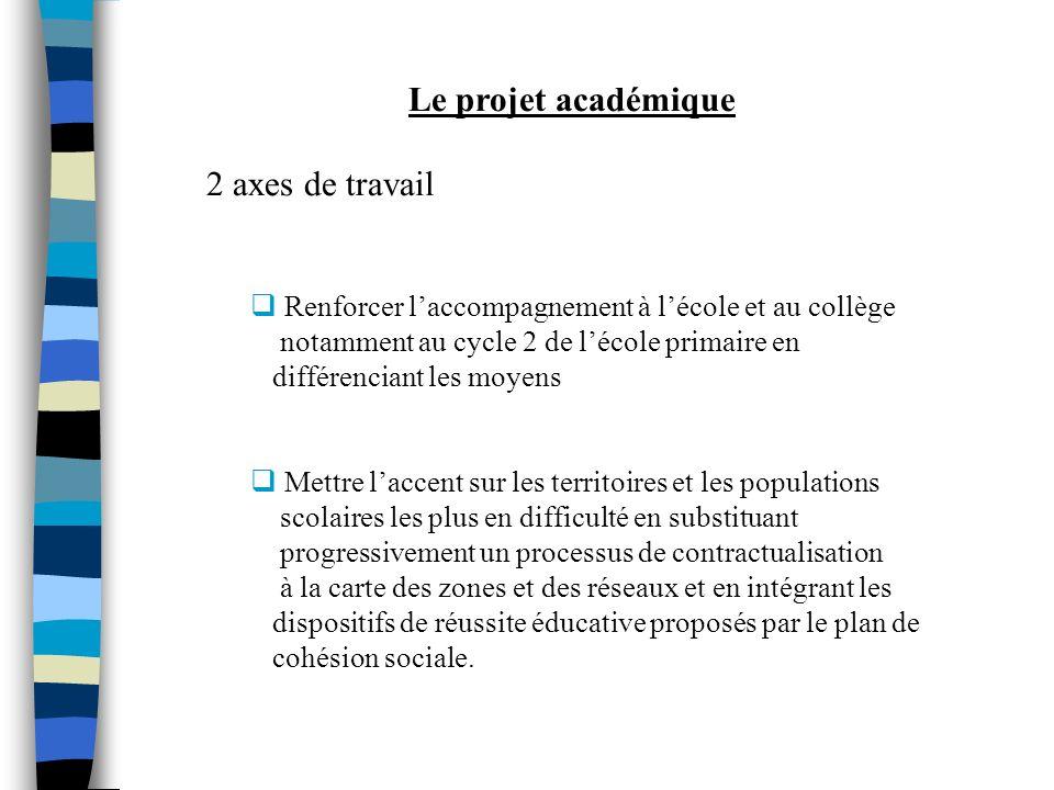 Le projet académique 2 axes de travail Renforcer laccompagnement à lécole et au collège notamment au cycle 2 de lécole primaire en différenciant les m