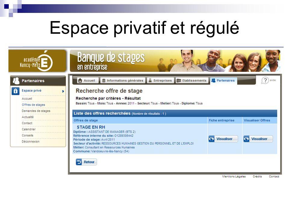 Espace privatif et régulé