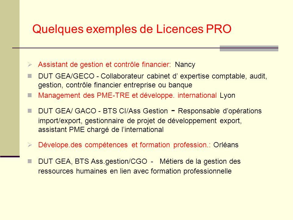 Quelques exemples de Licences PRO Assistant de gestion et contrôle financier: Nancy DUT GEA/GECO - Collaborateur cabinet d expertise comptable, audit,