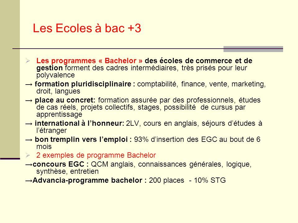 Les Ecoles à bac +3 Les programmes « Bachelor » des écoles de commerce et de gestion forment des cadres intermédiaires, très prisés pour leur polyvale