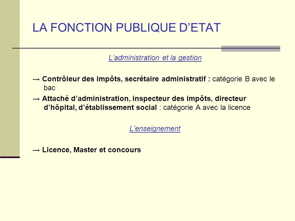 LA FONCTION PUBLIQUE DETAT Ladministration et la gestion Contrôleur des impôts, secrétaire administratif : catégorie B avec le bac Attaché dadministra