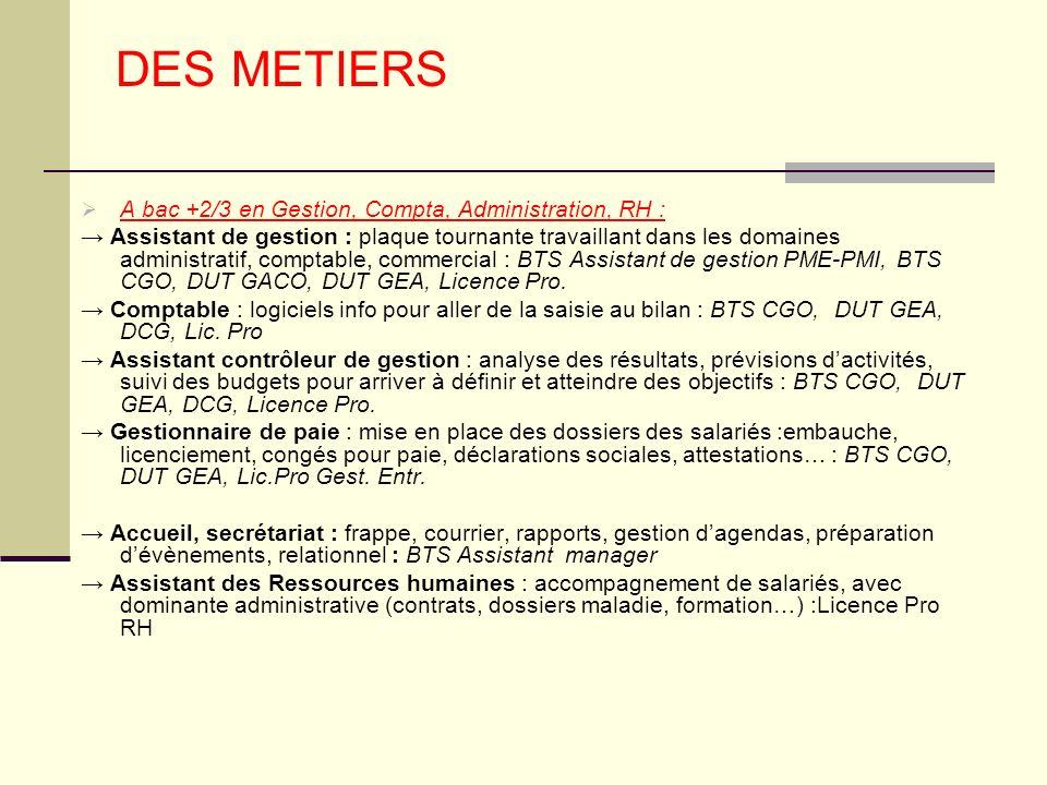 DES METIERS A bac +2/3 en Gestion, Compta, Administration, RH : Assistant de gestion : plaque tournante travaillant dans les domaines administratif, c