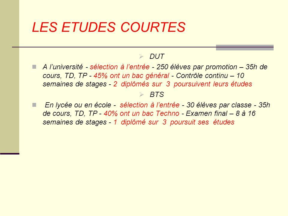 LES ETUDES COURTES DUT A luniversité - sélection à lentrée - 250 élèves par promotion – 35h de cours, TD, TP - 45% ont un bac général - Contrôle conti