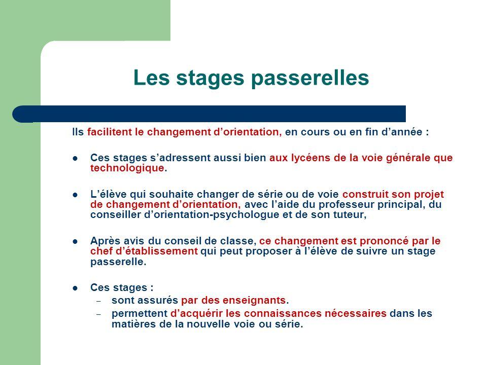 Les stages passerelles Ils facilitent le changement dorientation, en cours ou en fin dannée : Ces stages sadressent aussi bien aux lycéens de la voie générale que technologique.