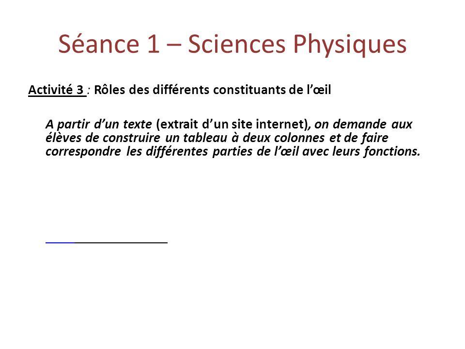 Séance 1 – Sciences Physiques Activité 3 : Rôles des différents constituants de lœil A partir dun texte (extrait dun site internet), on demande aux él