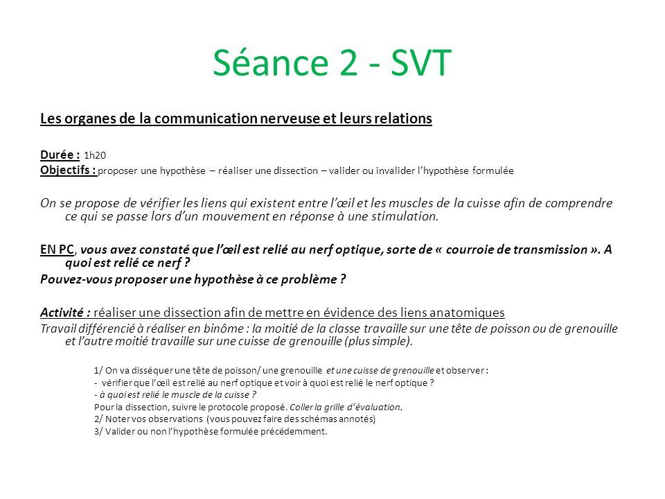 Séance 2 - SVT Les organes de la communication nerveuse et leurs relations Durée : 1h20 Objectifs : proposer une hypothèse – réaliser une dissection –