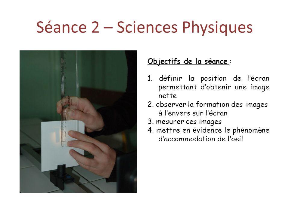 Séance 2 – Sciences Physiques Objectifs de la s é ance : 1. d é finir la position de lé cran permettant d obtenir une image nette 2. observer la forma