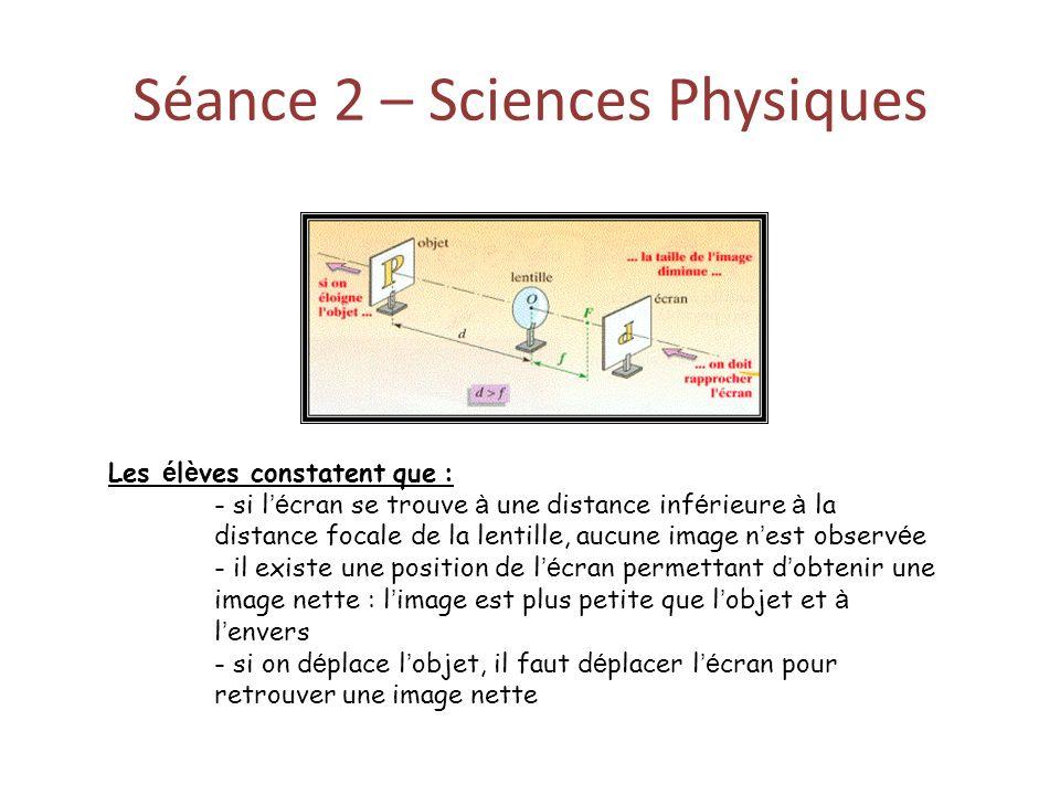 Séance 2 – Sciences Physiques Les é l è ves constatent que : - si lé cran se trouve à une distance inf é rieure à la distance focale de la lentille, a
