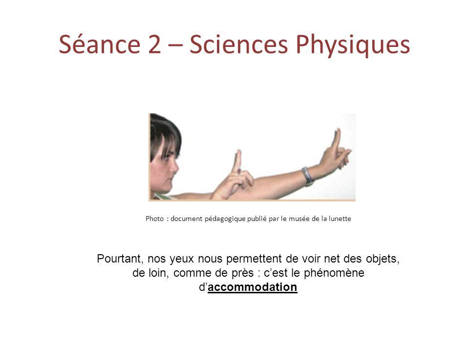 Séance 2 – Sciences Physiques Photo : document pédagogique publié par le musée de la lunette Pourtant, nos yeux nous permettent de voir net des objets