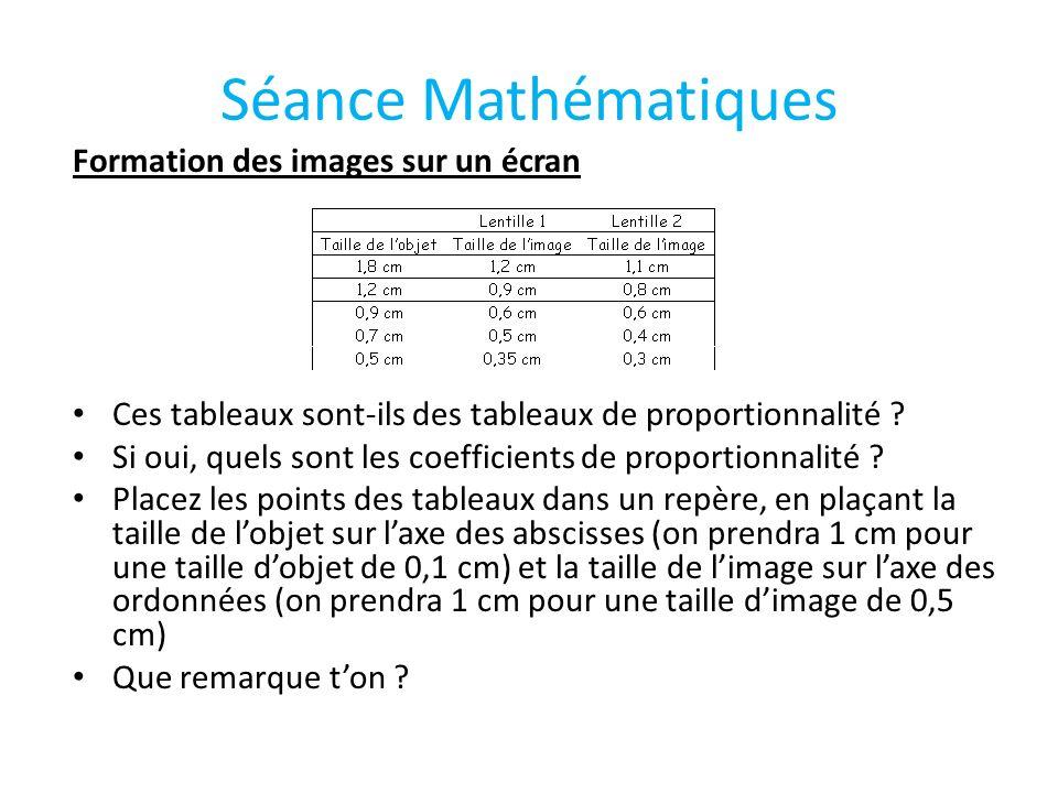 Séance Mathématiques Formation des images sur un écran Ces tableaux sont-ils des tableaux de proportionnalité ? Si oui, quels sont les coefficients de