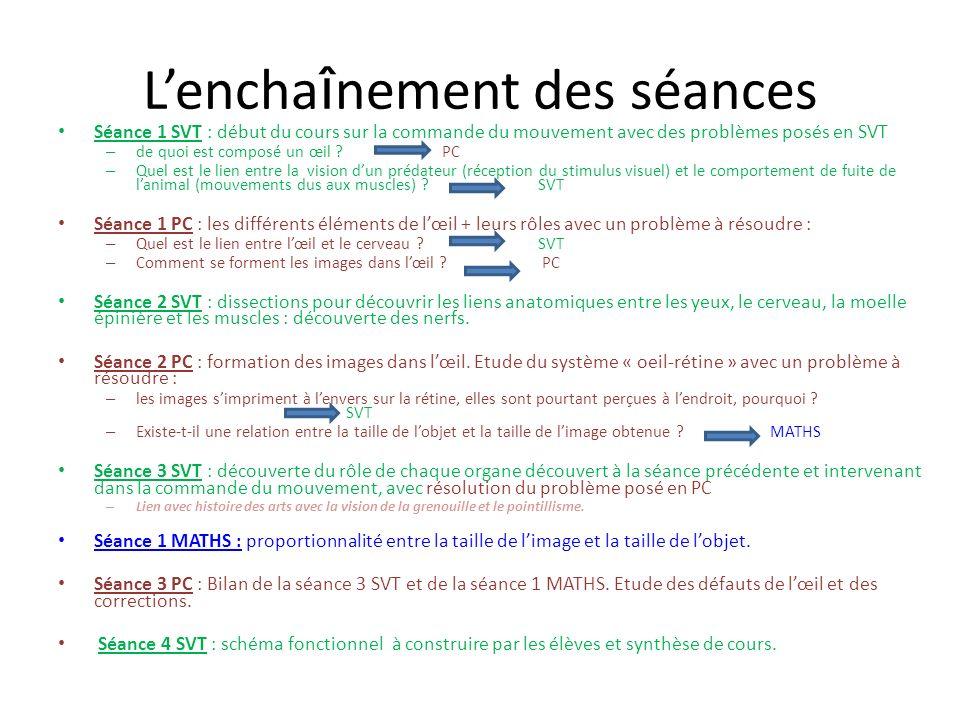 Lencha î nement des séances Séance 1 SVT : début du cours sur la commande du mouvement avec des problèmes posés en SVT – de quoi est composé un œil ?
