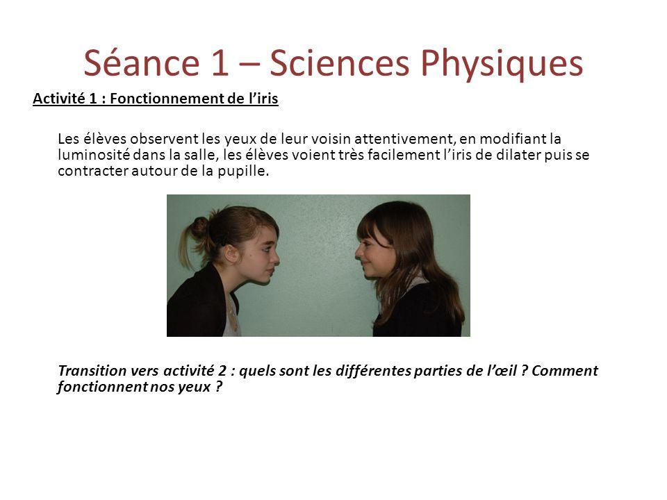 Séance 1 – Sciences Physiques Activité 1 : Fonctionnement de liris Les élèves observent les yeux de leur voisin attentivement, en modifiant la luminos