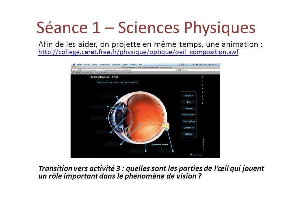 Séance 1 – Sciences Physiques Afin de les aider, on projette en même temps, une animation : http://college.ceret.free.fr/physique/optique/oeil_composi