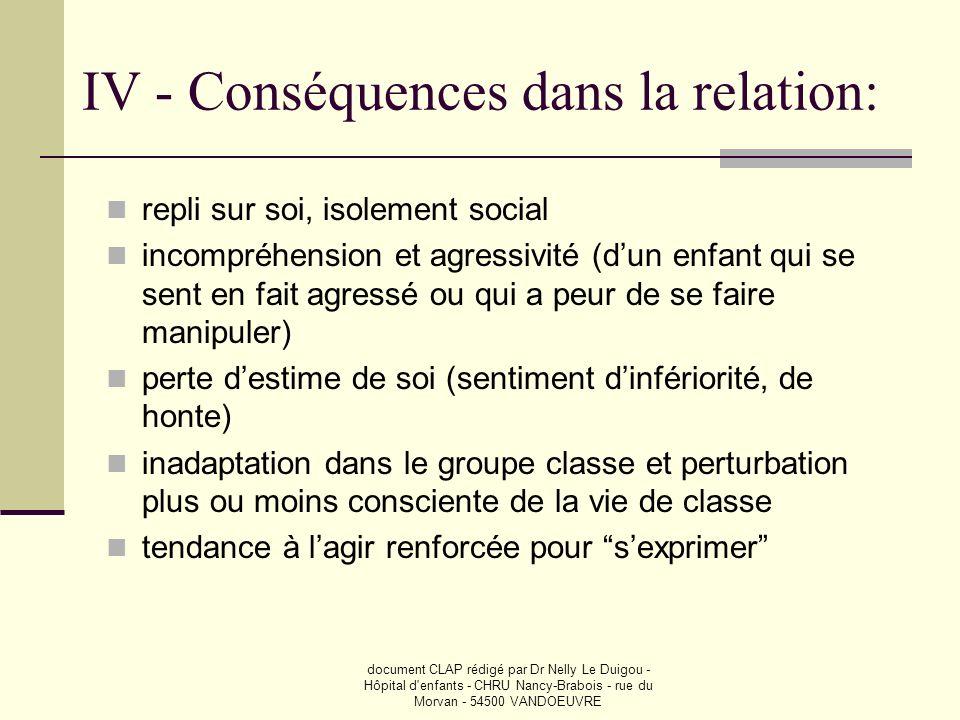 document CLAP rédigé par Dr Nelly Le Duigou - Hôpital d'enfants - CHRU Nancy-Brabois - rue du Morvan - 54500 VANDOEUVRE IV - Conséquences dans la rela